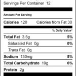 Corn Bread Stuffing Nutrition
